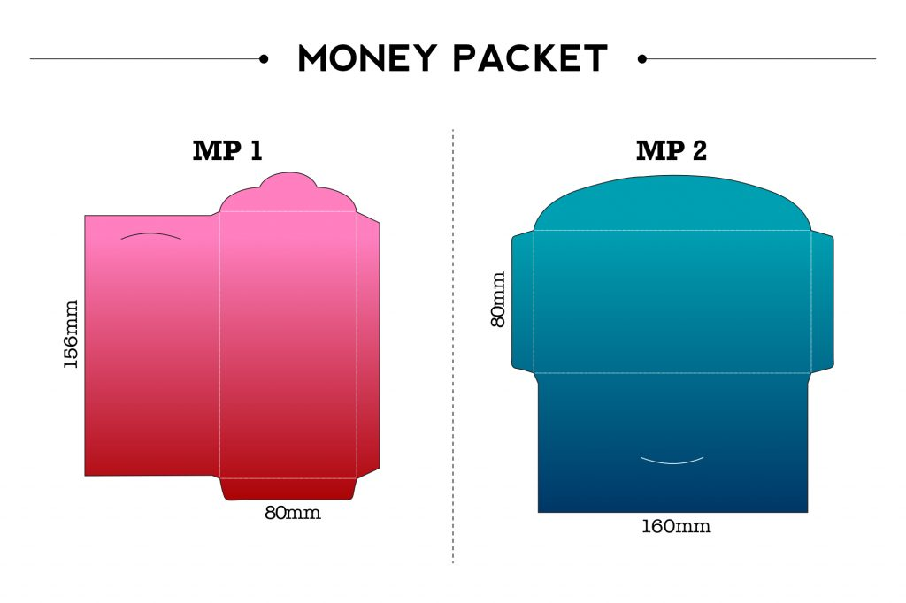 MONEY PACKET SIZE